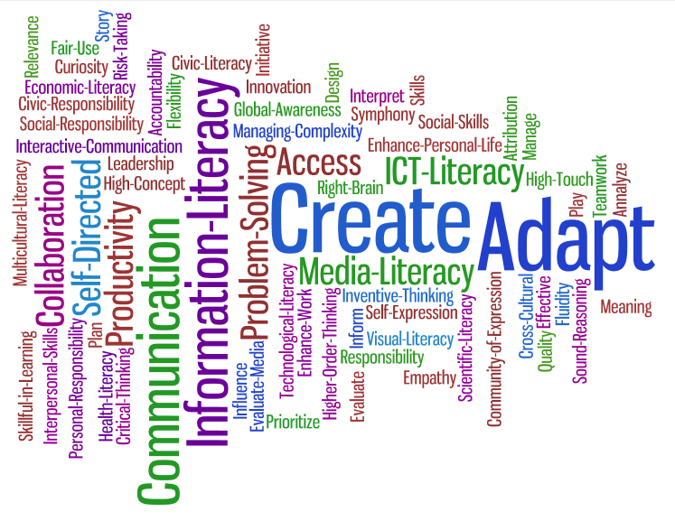 Ed Tech Word Cloud created with Wordle